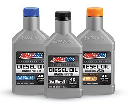 Heavy-Duty Synthetic Diesel Oil API CK-4